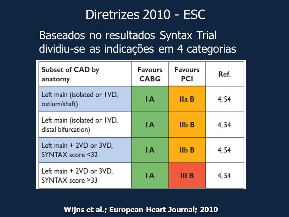 Diretrizes 2010 - ESC Wijns et al.; European Heart Journal; 2010 Baseados no resultados Syntax Trial dividiu-se as indicações em 4 categorias