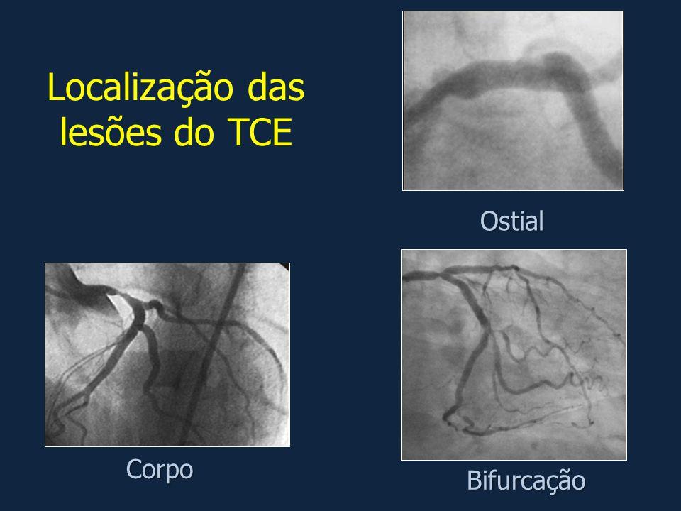 TCE+3VD TCE isolado TCE+2VD TCE+1VD n=258 (37%) n=218 (31%) n=138 (20%) n=91 (13%) Heterogenicidade da anatomia no grupo de lesões no TCE