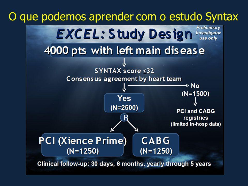 O que podemos aprender com o estudo Syntax 1- Evitar pacientes muito complexos – Syntax score > 33 2- Uso de stents de 2ª ou 3ª geração : menor incidê