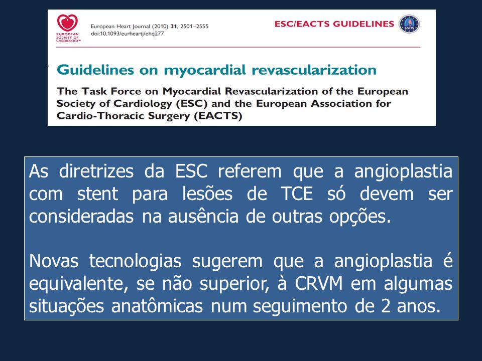 Para pacientes com lesões de TCE • Revascularização com angioplastia tem resultados comparáveis à CRVM • Portanto angioplastia é um tratamento razoável neste grupo de pacientes, especialmentes se Syntaz score baixo (< 22) ou intermediário (23-32) Conclusões