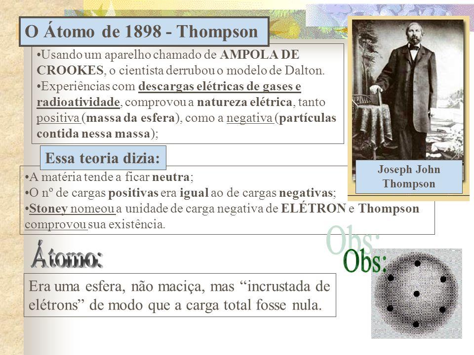 O Átomo de 1808 - Dalton •Matéria era formada por átomos; •Átomos de símbolo possuem propriedades diferentes; •Compostos químicos = combinação de dois