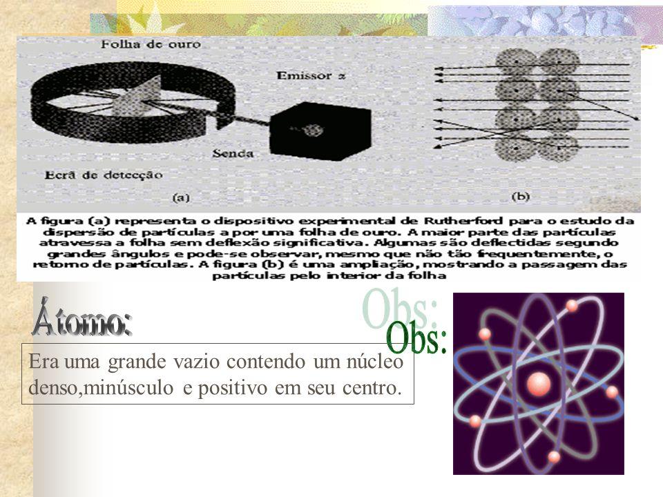 O Átomo de 1911 - Rutherford Ernest Rutherford bombardeou uma finíssima lâmina de ouro com partículas alfa (  - positiva) emitidas de elemento Polôni