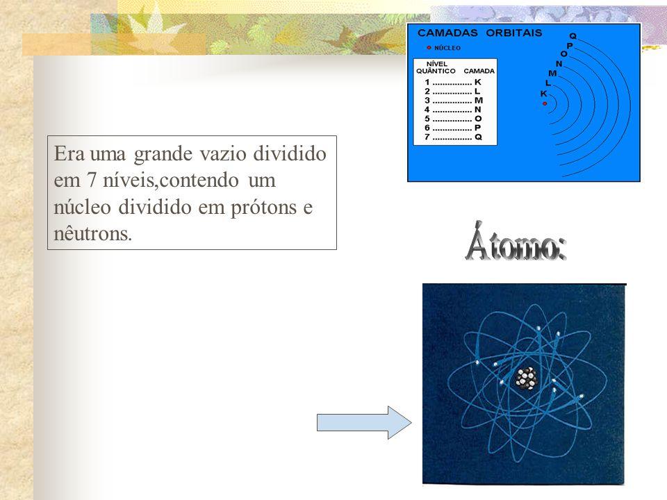•A•A eletrosfera era dividida em camadas ou órbitas ou níveis; •H•Havia 7 níveis, denominado K,L,M,N,O,P,Q, onde maior era a energia,mais distante era