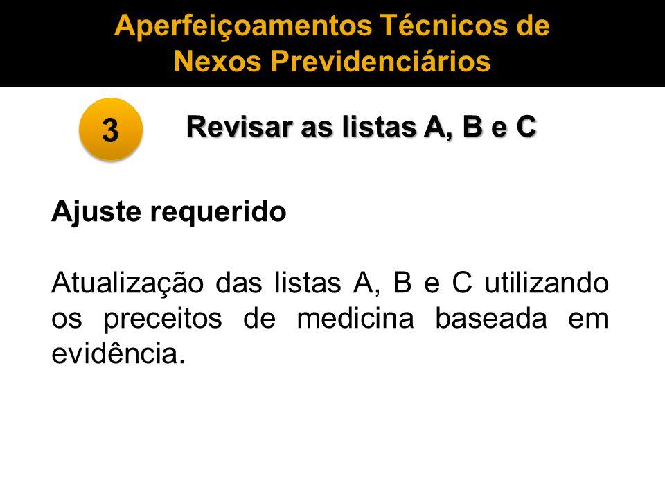 Ajuste requerido Atualização das listas A, B e C utilizando os preceitos de medicina baseada em evidência. Aperfeiçoamentos Técnicos de Nexos Previden