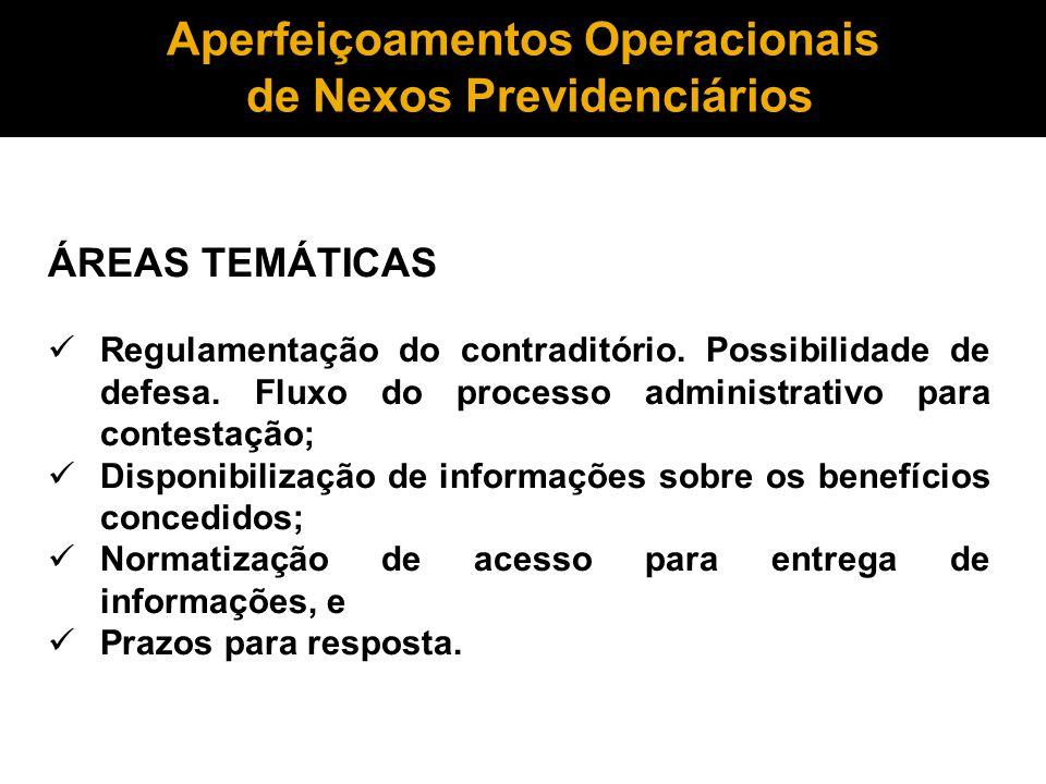 ÁREAS TEMÁTICAS  Regulamentação do contraditório.