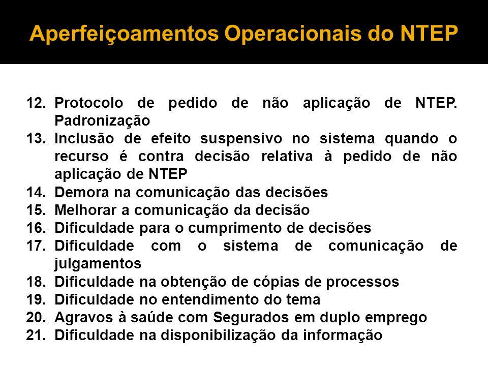 12.Protocolo de pedido de não aplicação de NTEP. Padronização 13.Inclusão de efeito suspensivo no sistema quando o recurso é contra decisão relativa à