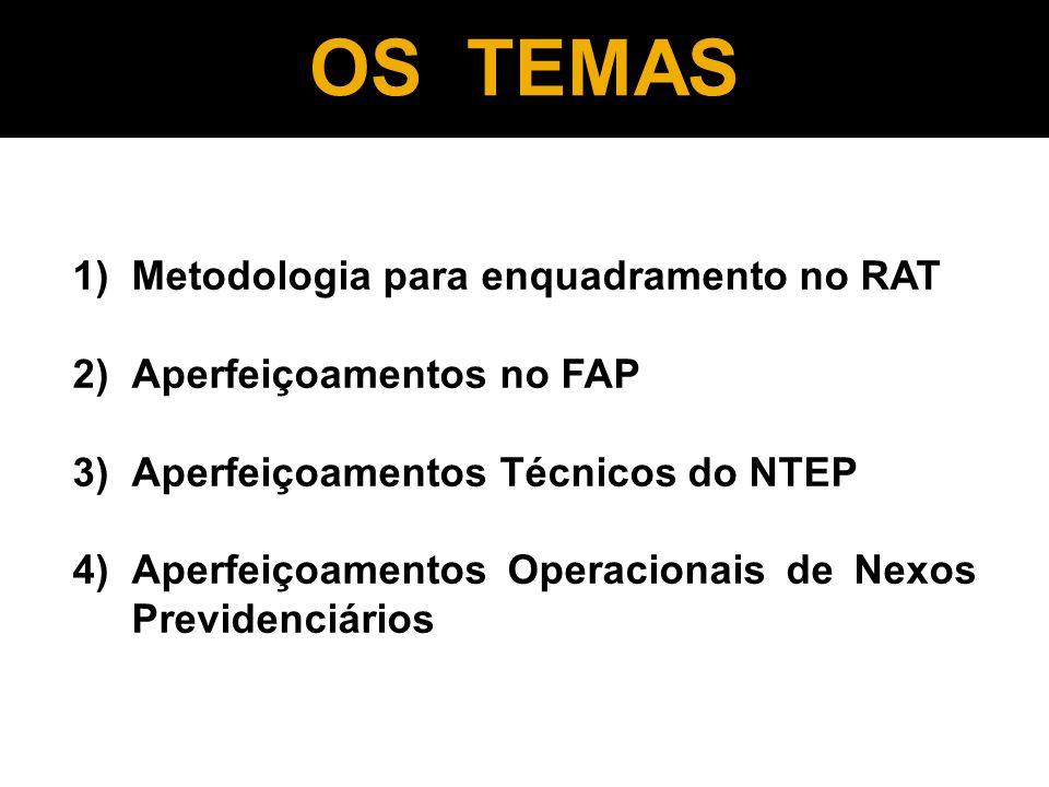 OS TEMAS 1)Metodologia para enquadramento no RAT 2)Aperfeiçoamentos no FAP 3)Aperfeiçoamentos Técnicos do NTEP 4)Aperfeiçoamentos Operacionais de Nexos Previdenciários