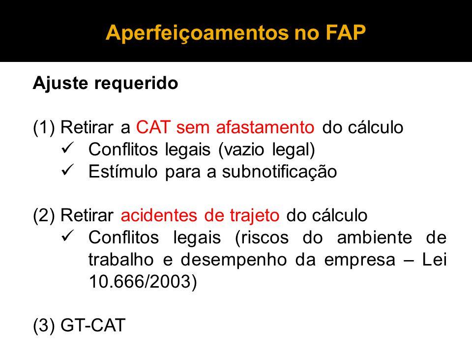 Ajuste requerido (1) Retirar a CAT sem afastamento do cálculo  Conflitos legais (vazio legal)  Estímulo para a subnotificação (2) Retirar acidentes de trajeto do cálculo  Conflitos legais (riscos do ambiente de trabalho e desempenho da empresa – Lei 10.666/2003) (3) GT-CAT Aperfeiçoamentos no FAP