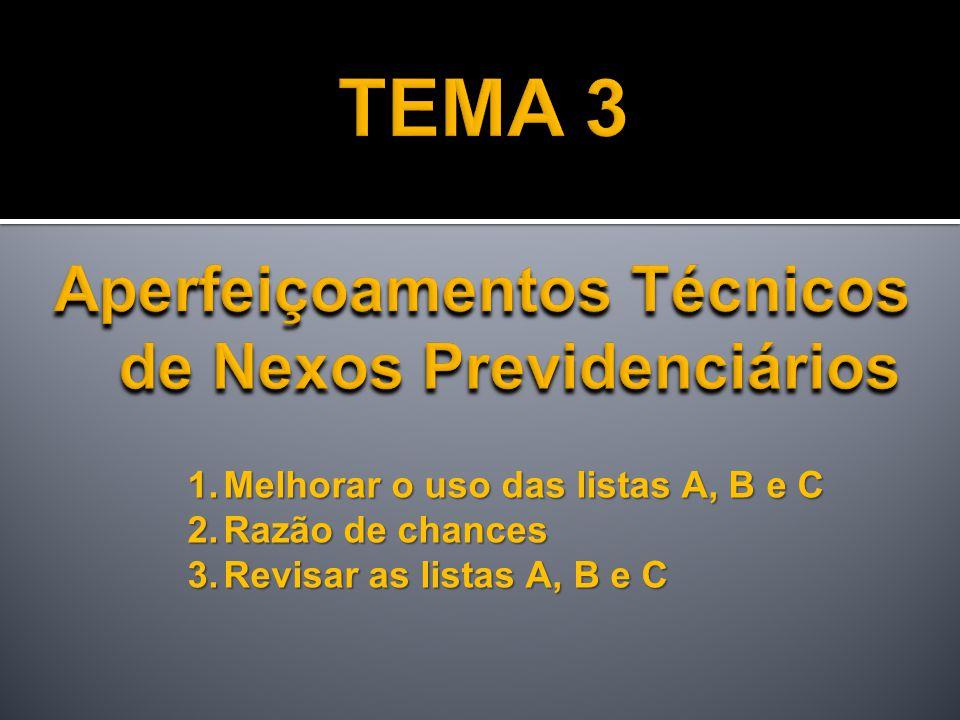 1.Melhorar o uso das listas A, B e C 2.Razão de chances 3.Revisar as listas A, B e C