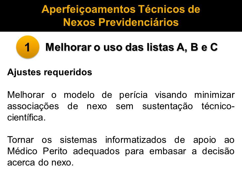 Ajustes requeridos Melhorar o modelo de perícia visando minimizar associações de nexo sem sustentação técnico- científica.