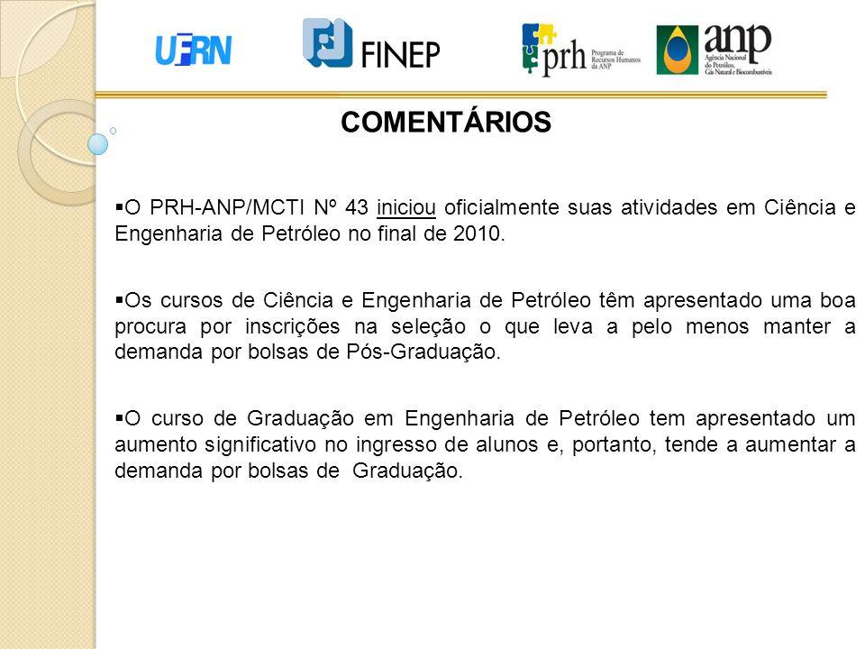  O PRH-ANP/MCTI Nº 43 iniciou oficialmente suas atividades em Ciência e Engenharia de Petróleo no final de 2010.  Os cursos de Ciência e Engenharia