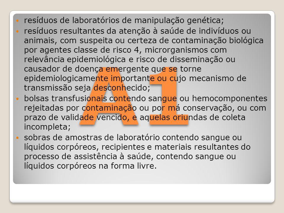 A1  culturas e estoques de microrganismos;  resíduos de fabricação de produtos biológicos, exceto os hemoderivados;  descarte de vacinas de microrganismos vivos ou atenuados;  meios de cultura e instrumentais utilizados para transferência, inoculação ou mistura de culturas;