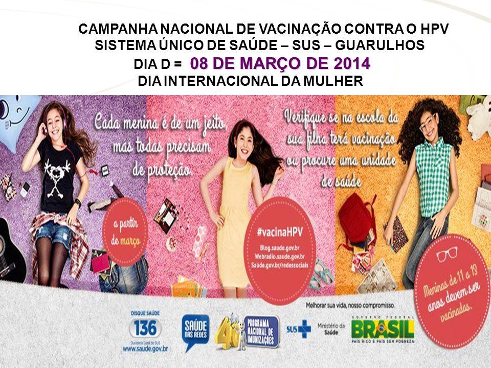 CAMPANHA NACIONAL DE VACINAÇÃO CONTRA O HPV SISTEMA ÚNICO DE SAÚDE – SUS – GUARULHOS 08 DE MARÇO DE 2014 DIA D = 08 DE MARÇO DE 2014 DIA INTERNACIONAL