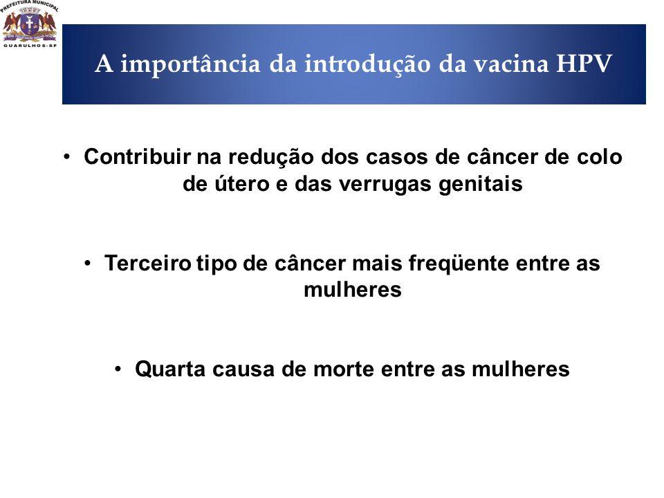 A importância da introdução da vacina HPV •Contribuir na redução dos casos de câncer de colo de útero e das verrugas genitais •Terceiro tipo de câncer