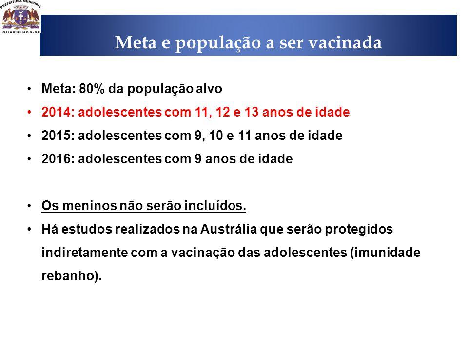 Meta e população a ser vacinada •Meta: 80% da população alvo •2014: adolescentes com 11, 12 e 13 anos de idade •2015: adolescentes com 9, 10 e 11 anos