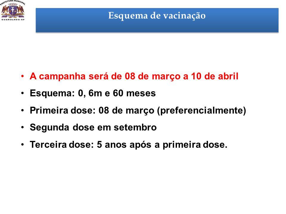 Esquema de vacinação Esquema de vacinação •A campanha será de 08 de março a 10 de abril •Esquema: 0, 6m e 60 meses •Primeira dose: 08 de março (prefer