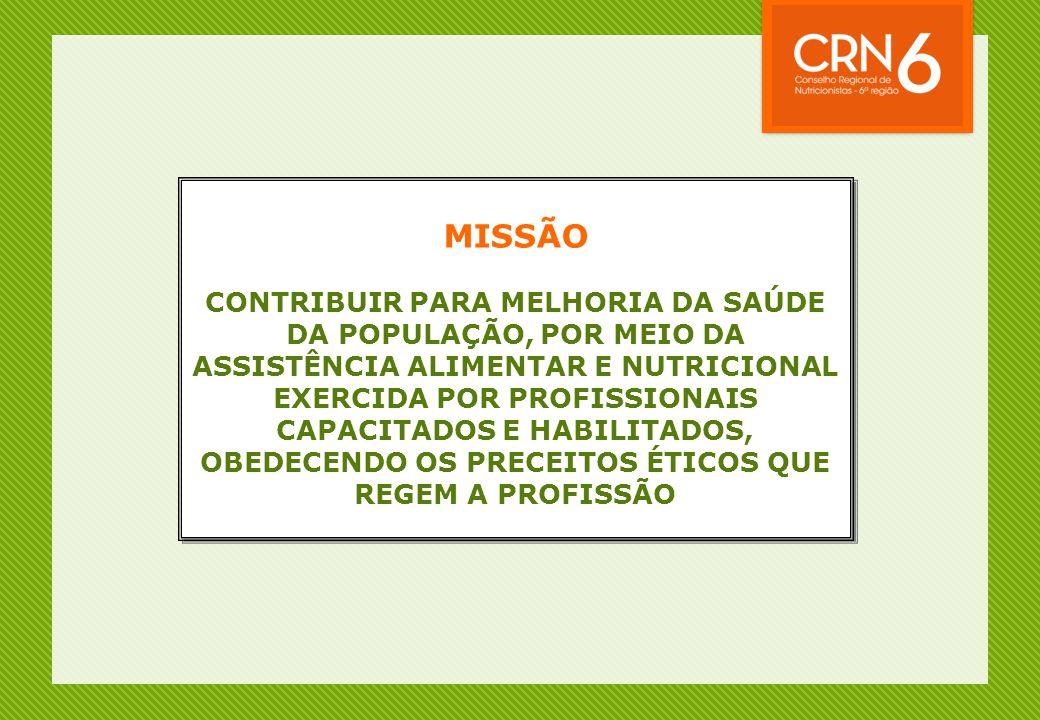 MISSÃO CONTRIBUIR PARA MELHORIA DA SAÚDE DA POPULAÇÃO, POR MEIO DA ASSISTÊNCIA ALIMENTAR E NUTRICIONAL EXERCIDA POR PROFISSIONAIS CAPACITADOS E HABILITADOS, OBEDECENDO OS PRECEITOS ÉTICOS QUE REGEM A PROFISSÃO MISSÃO CONTRIBUIR PARA MELHORIA DA SAÚDE DA POPULAÇÃO, POR MEIO DA ASSISTÊNCIA ALIMENTAR E NUTRICIONAL EXERCIDA POR PROFISSIONAIS CAPACITADOS E HABILITADOS, OBEDECENDO OS PRECEITOS ÉTICOS QUE REGEM A PROFISSÃO