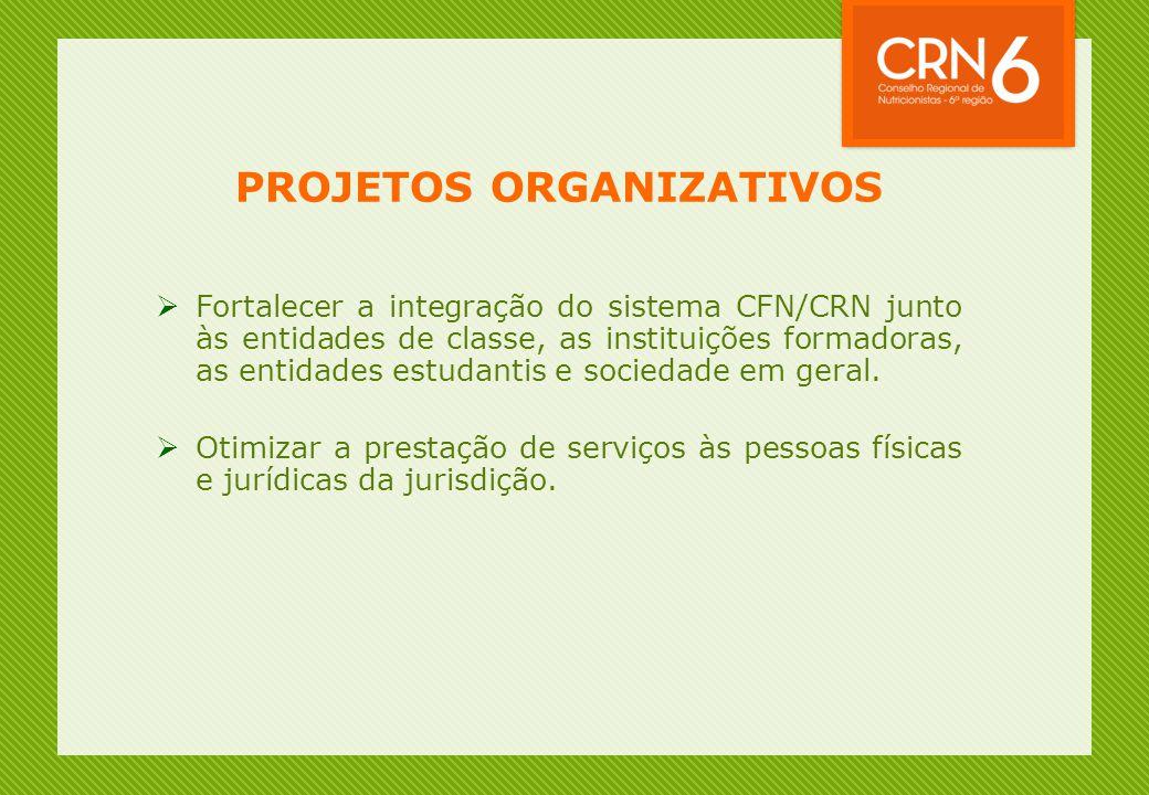 PROJETOS ORGANIZATIVOS  Fortalecer a integração do sistema CFN/CRN junto às entidades de classe, as instituições formadoras, as entidades estudantis e sociedade em geral.