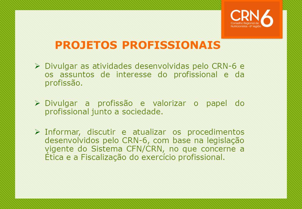 PROJETOS PROFISSIONAIS  Divulgar as atividades desenvolvidas pelo CRN-6 e os assuntos de interesse do profissional e da profissão.