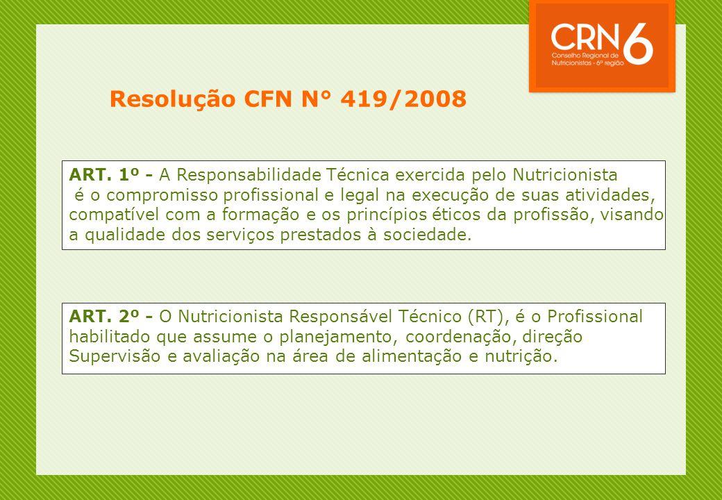 Resolução CFN N° 419/2008 ART.
