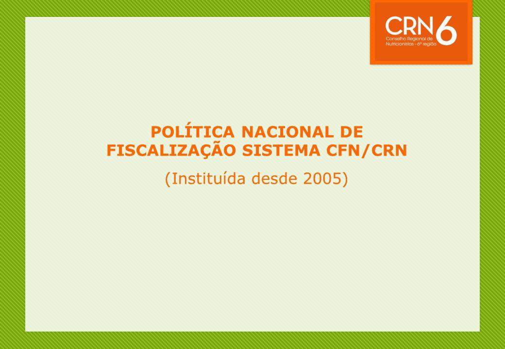 POLÍTICA NACIONAL DE FISCALIZAÇÃO SISTEMA CFN/CRN (Instituída desde 2005)