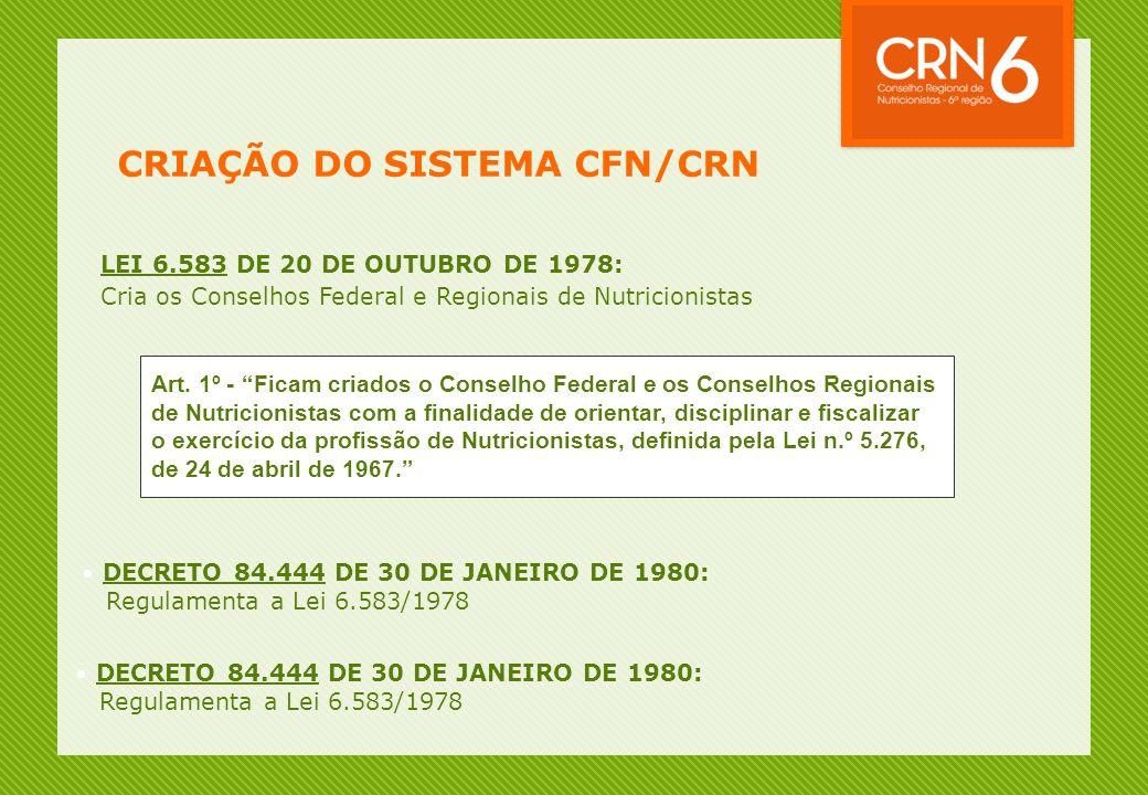 CRIAÇÃO DO SISTEMA CFN/CRN LEI 6.583 DE 20 DE OUTUBRO DE 1978: Cria os Conselhos Federal e Regionais de Nutricionistas Art.