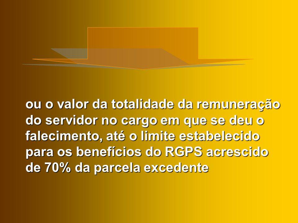 ATÉ R$ 3.218,90 100% R E D U T O R DE 30% Pensões REAJUSTAMENTO POR LEI