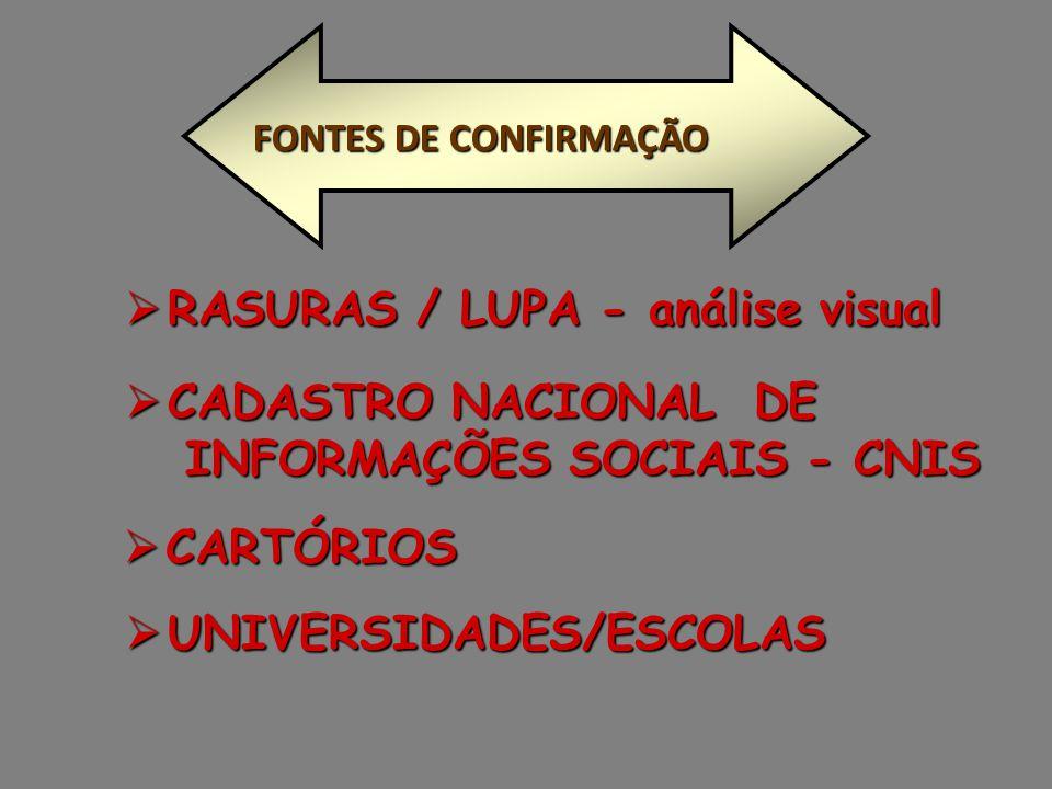  RASURAS / LUPA - análise visual  CADASTRO NACIONAL DE INFORMAÇÕES SOCIAIS - CNIS INFORMAÇÕES SOCIAIS - CNIS  CARTÓRIOS  UNIVERSIDADES/ESCOLAS FON