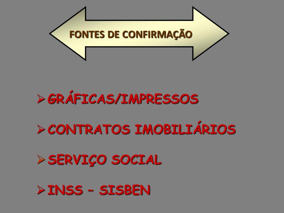  GRÁFICAS/IMPRESSOS  CONTRATOS IMOBILIÁRIOS  SERVIÇO SOCIAL  INSS – SISBEN FONTES DE CONFIRMAÇÃO
