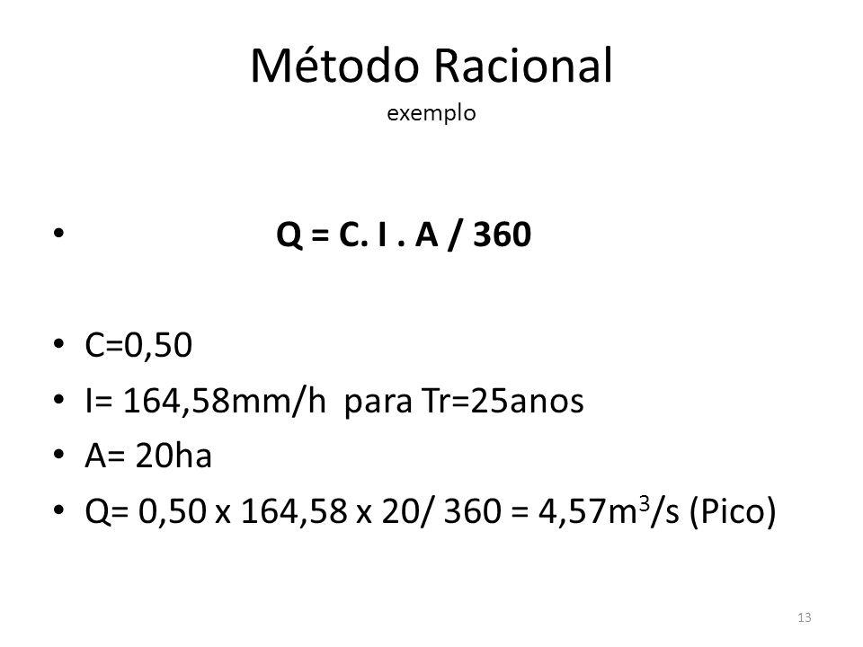 Método Racional exemplo • Q = C. I. A / 360 • C=0,50 • I= 164,58mm/h para Tr=25anos • A= 20ha • Q= 0,50 x 164,58 x 20/ 360 = 4,57m 3 /s (Pico) 13