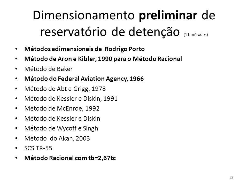 Dimensionamento preliminar de reservatório de detenção (11 métodos) • Métodos adimensionais de Rodrigo Porto • Método de Aron e Kibler, 1990 para o Mé