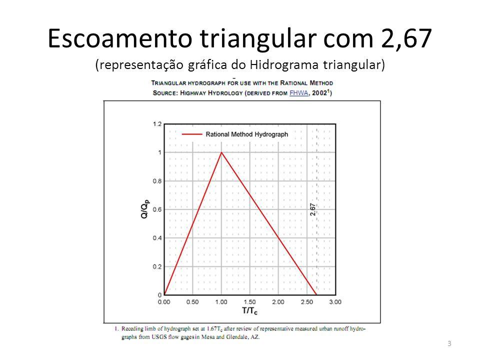 Estrutura de saída: orifício (Pacaembu) • Q= Cd.A.