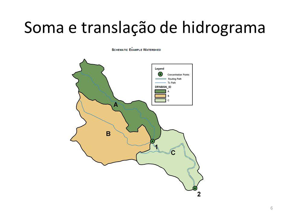 Soma e translação de hidrograma 6