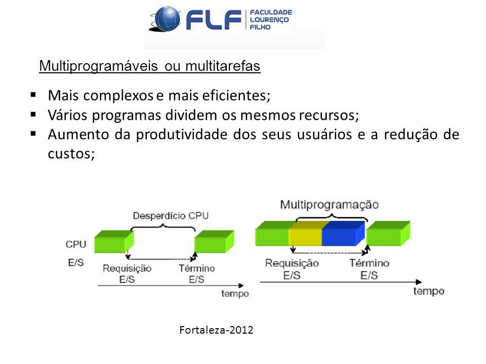 Fortaleza-2012 Multiprogramáveis ou multitarefas  Mais complexos e mais eficientes;  Vários programas dividem os mesmos recursos;  Aumento da produ