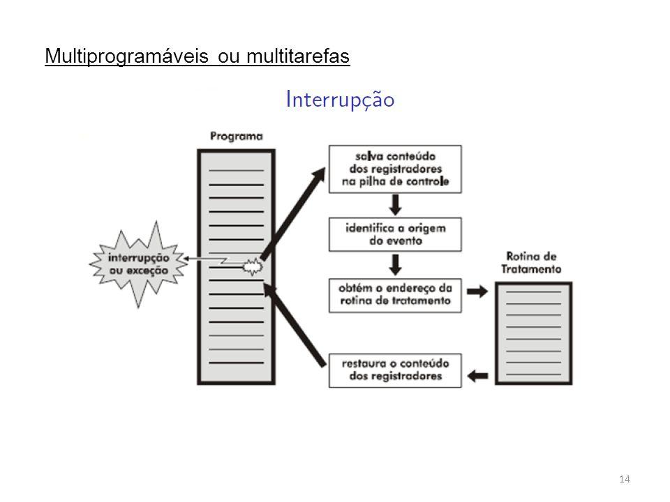 14 Multiprogramáveis ou multitarefas