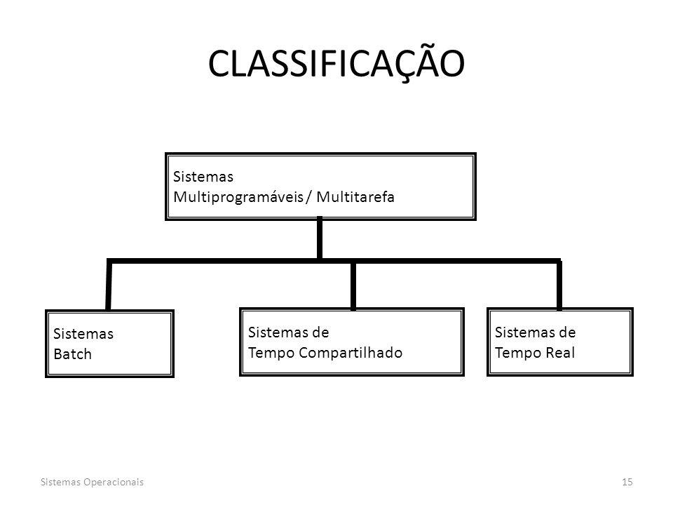 Sistemas Operacionais15 Sistemas Multiprogramáveis / Multitarefa Sistemas Batch Sistemas de Tempo Compartilhado Sistemas de Tempo Real CLASSIFICAÇÃO