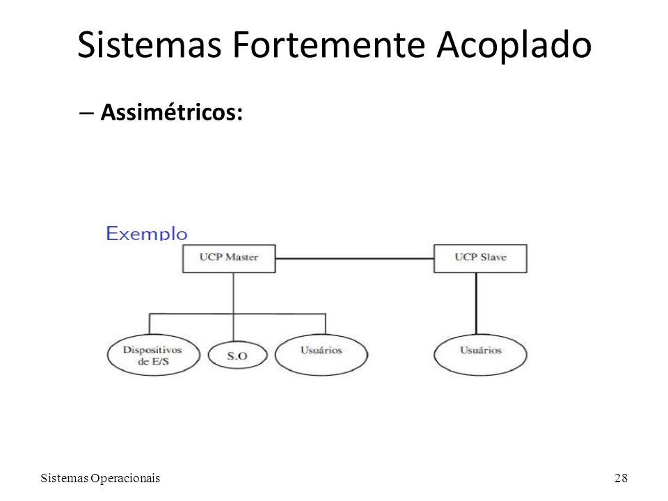 Sistemas Operacionais28 Sistemas Fortemente Acoplado – Assimétricos: