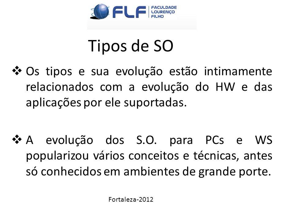 Tipos de SO Fortaleza-2012  Os tipos e sua evolução estão intimamente relacionados com a evolução do HW e das aplicações por ele suportadas.  A evol