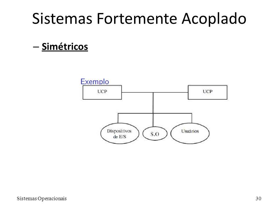 Sistemas Operacionais30 Sistemas Fortemente Acoplado – Simétricos