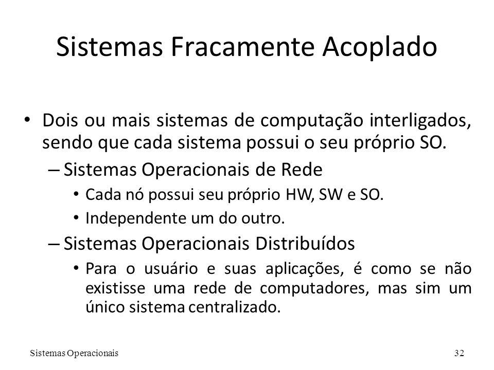 Sistemas Operacionais32 Sistemas Fracamente Acoplado • Dois ou mais sistemas de computação interligados, sendo que cada sistema possui o seu próprio S