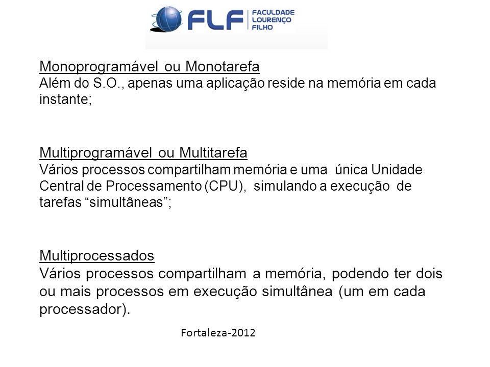 Fortaleza-2012 Monoprogramável ou Monotarefa Além do S.O., apenas uma aplicação reside na memória em cada instante; Multiprogramável ou Multitarefa Vá