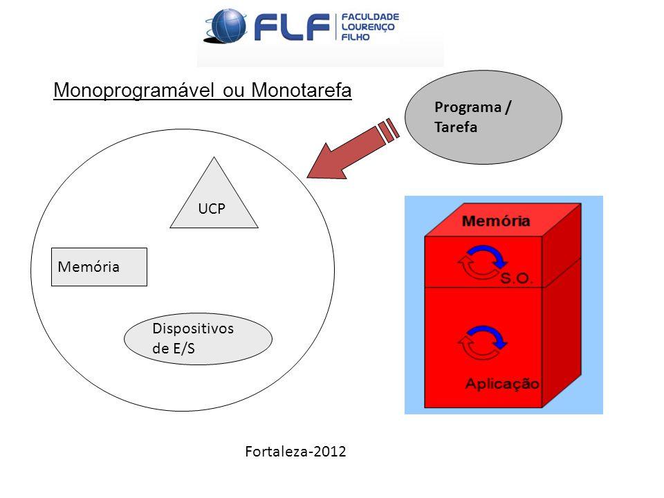 Monoprogramável ou Monotarefa Características:  Implementação simples;  Aplicações com o controle total do sistema;  Não existe a preocupação com proteção;  Máquinas utilizadas por apenas um usuário.