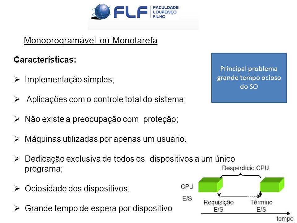 Monoprogramável ou Monotarefa Características:  Implementação simples;  Aplicações com o controle total do sistema;  Não existe a preocupação com p