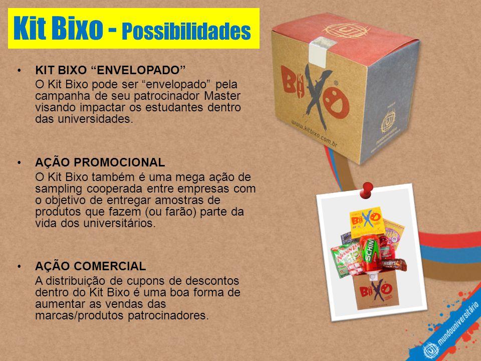 Kit Bixo - Possibilidades •KIT BIXO ENVELOPADO O Kit Bixo pode ser envelopado pela campanha de seu patrocinador Master visando impactar os estudantes dentro das universidades.