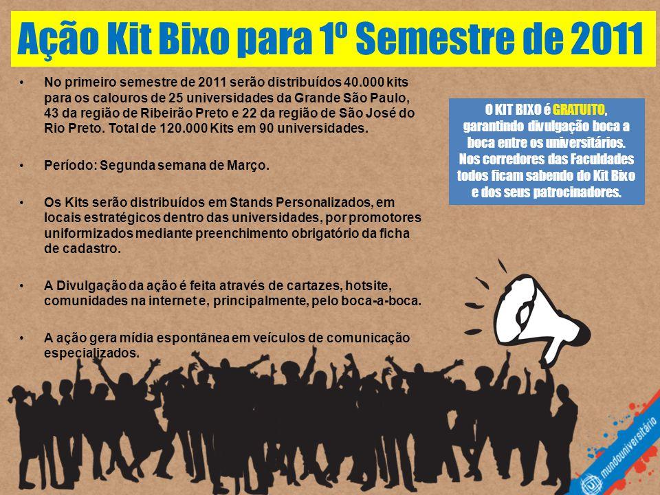 Ação Kit Bixo para 1º Semestre de 2011 O KIT BIXO é GRATUITO, garantindo divulgação boca a boca entre os universitários. Nos corredores das Faculdades