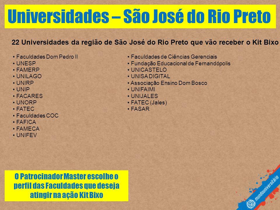 • Faculdades Dom Pedro II • UNESP • FAMERP • UNILAGO • UNIRP • UNIP • FACARES • UNORP • FATEC • Faculdades COC • FAFICA • FAMECA • UNIFEV 22 Universidades da região de São José do Rio Preto que vão receber o Kit Bixo • Faculdades de Ciências Gerenciais • Fundação Educacional de Fernandópolis • UNICASTELO • UNISA DIGITAL • Associação Ensino Dom Bosco • UNIFAIMI • UNIJALES • FATEC (Jales) • FASAR Universidades – São José do Rio Preto O Patrocinador Master escolhe o perfil das Faculdades que deseja atingir na ação Kit Bixo