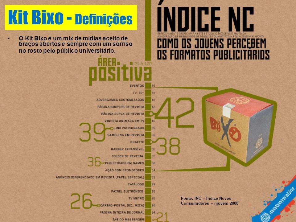 •O Kit Bixo é um mix de mídias aceito de braços abertos esempre com um sorriso no rosto pelo público universitário. Kit Bixo - Definições Fonte: INC –