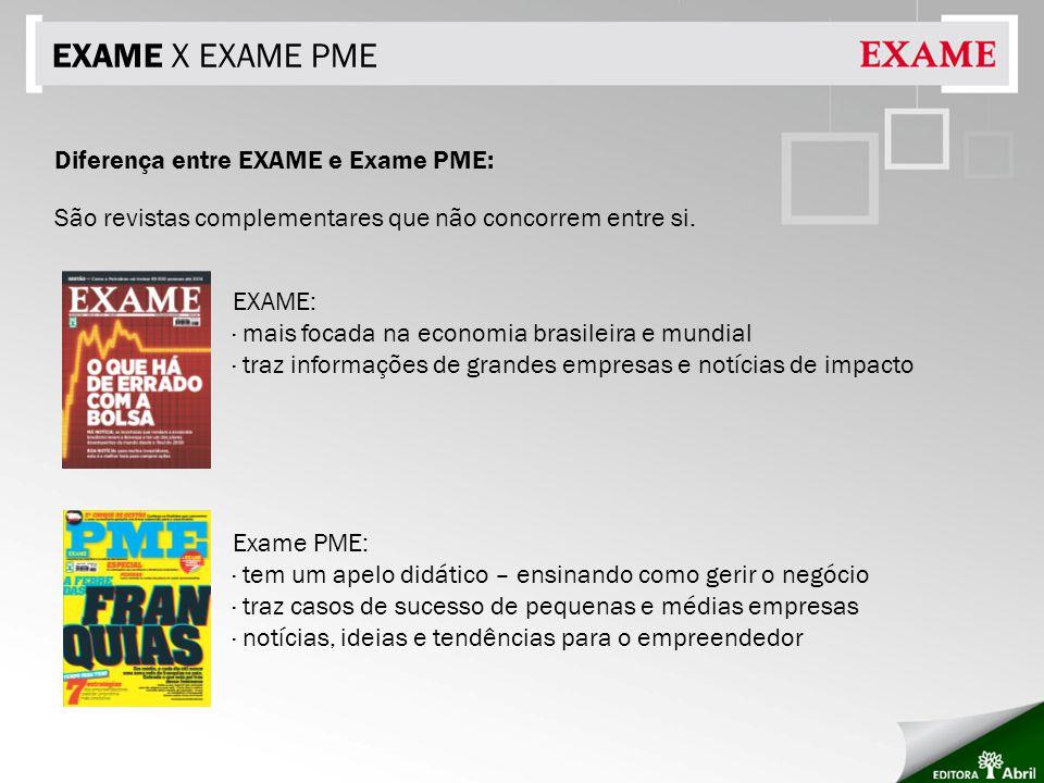 EXAME X EXAME PME Exame PME: · tem um apelo didático – ensinando como gerir o negócio · traz casos de sucesso de pequenas e médias empresas · notícias