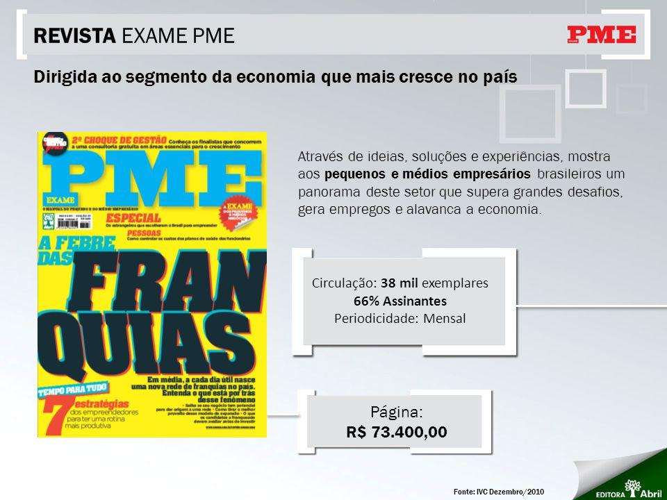 REVISTA EXAME PME Fonte: IVC Dezembro/2010 Através de ideias, soluções e experiências, mostra aos pequenos e médios empresários brasileiros um panorama deste setor que supera grandes desafios, gera empregos e alavanca a economia.