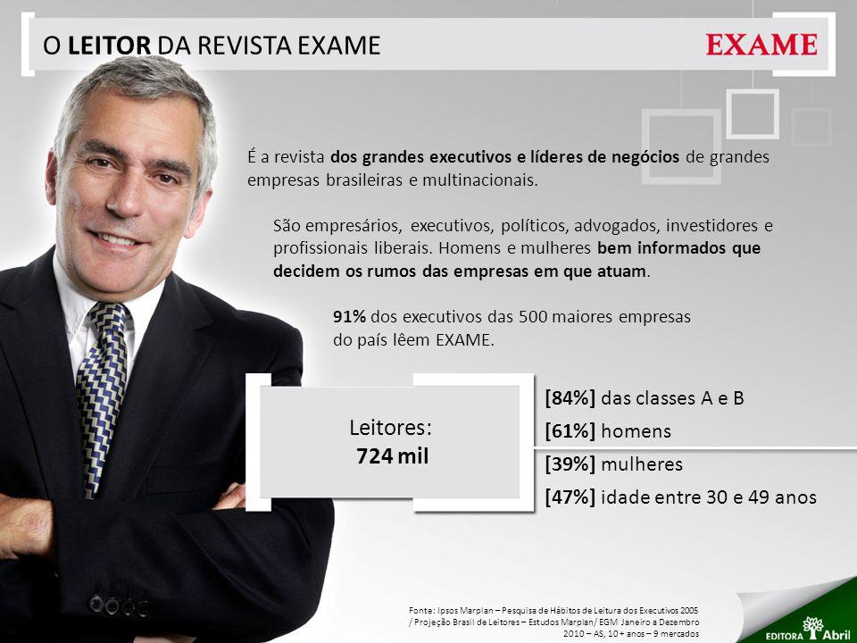 O LEITOR DA REVISTA EXAME É a revista dos grandes executivos e líderes de negócios de grandes empresas brasileiras e multinacionais.